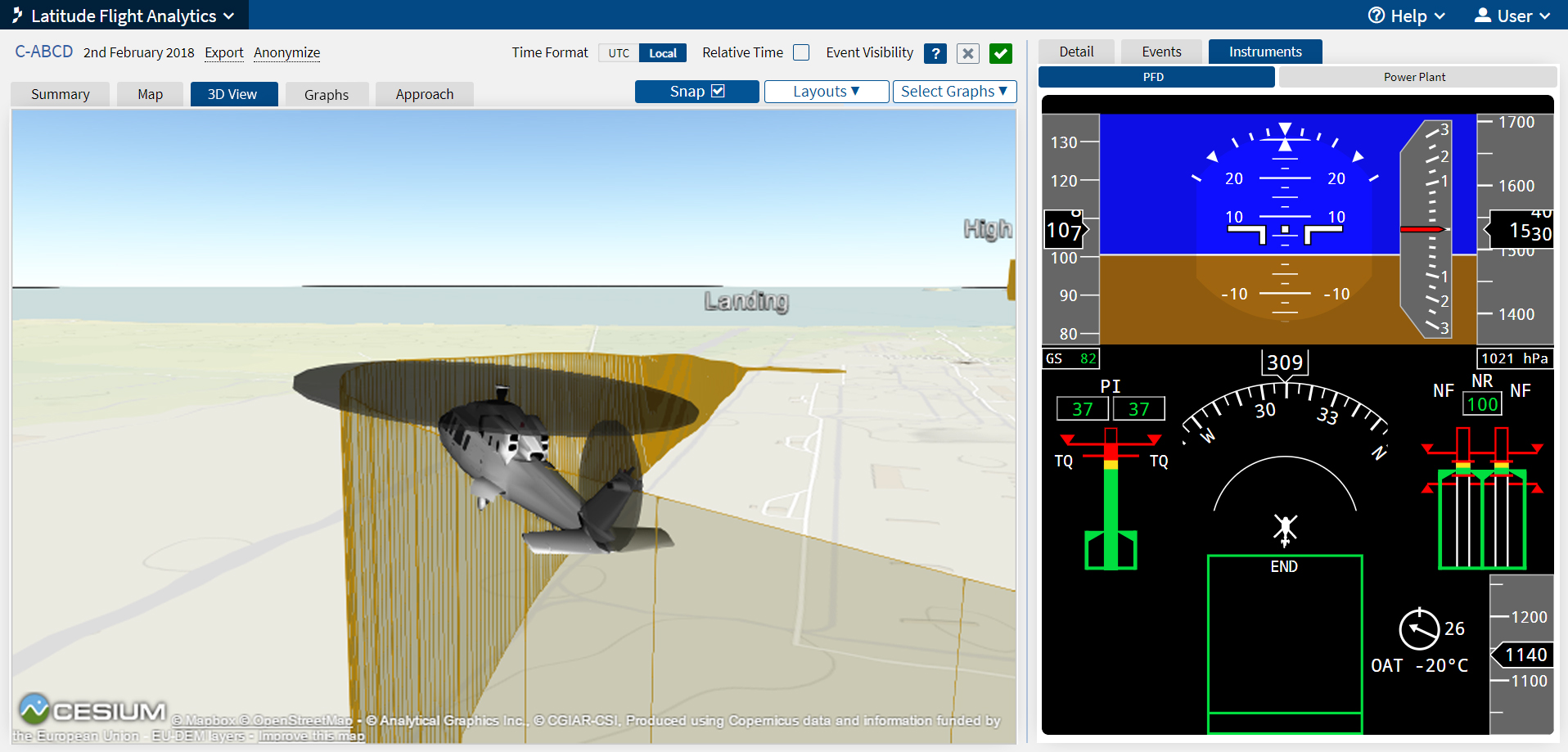 Snapshot of Latitude Flight Data Analytics (LFDA)