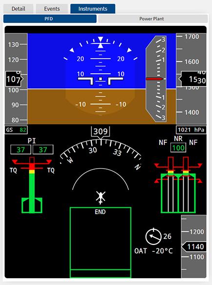 LFDA Instrument Display Panel Screenshot